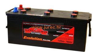 Slika od Akumulator SZNAJDER 145Ah/760A L+